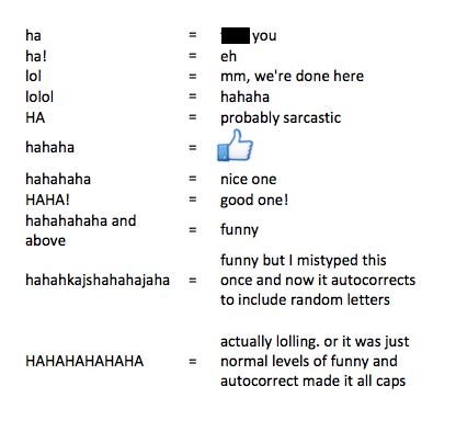 funny-fail-texting-translation