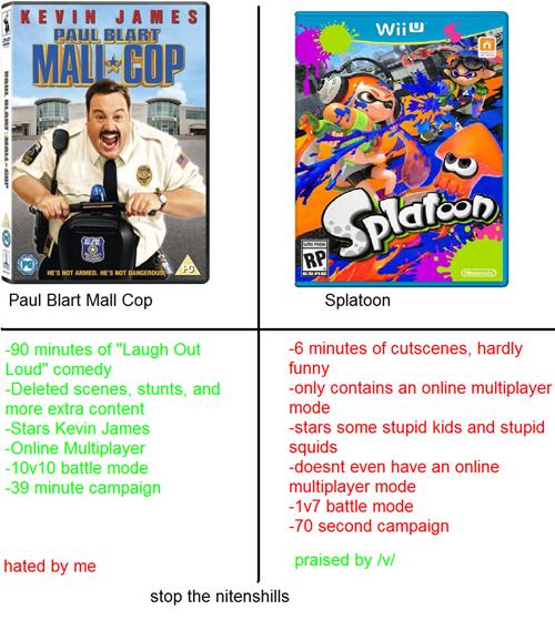 paul blart splatoon - 8504882432
