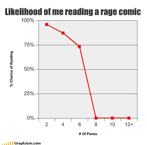 Image of Rage Comic Data