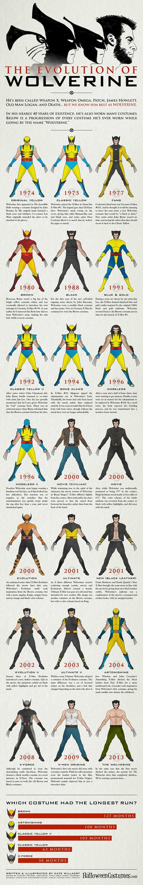 superheroes-wolverine-marvel-costume-history-infographic