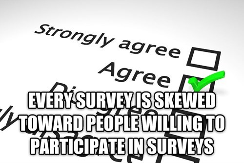 Shower thought about the problem with surveys