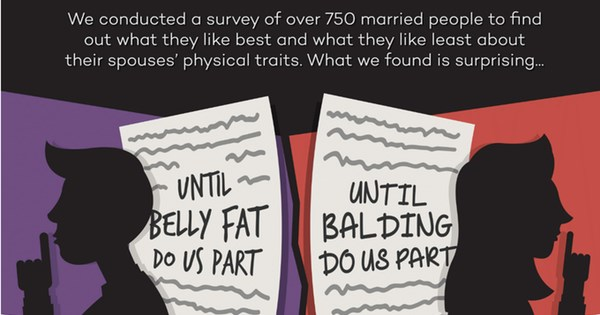 marriage list love survey true love dating - 850949