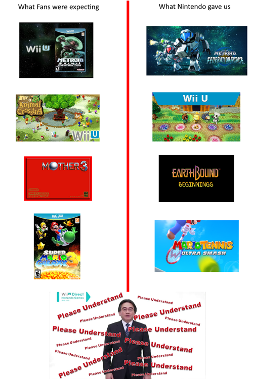 video-games-poor-showing-nintendo