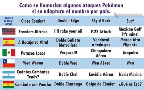 pokemon internacional