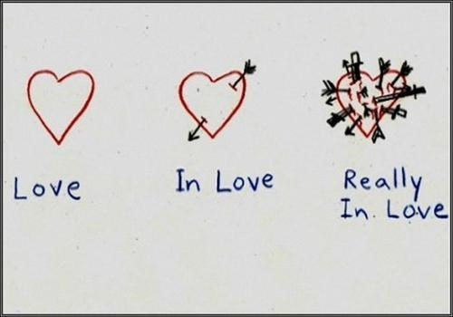 love, comic, love hurts, heart