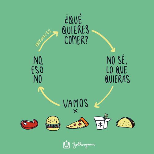 El círculo vicioso