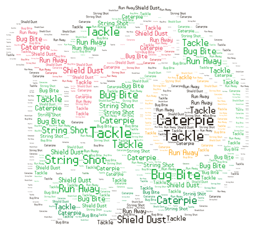 Typography Caterpie
