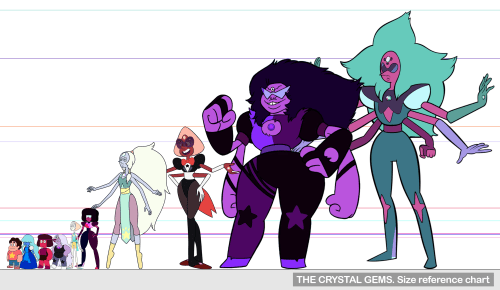 cartoon memes crystal gem sizes