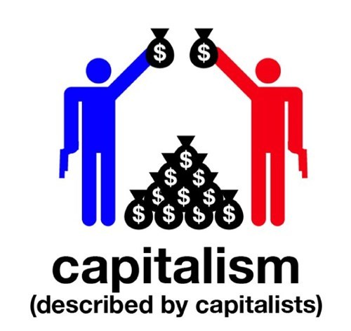 Text - $ ($ $ capitalism (described by capitalists)