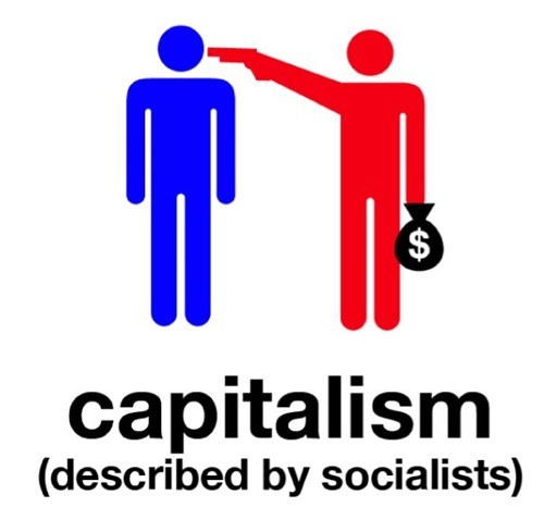 Line - capitalism (described by socialists)