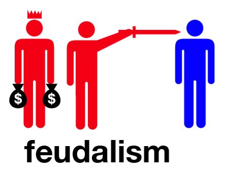 Text - ($ $ feudalism