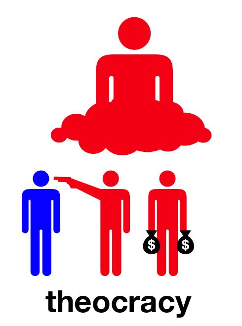 Red - theocracy