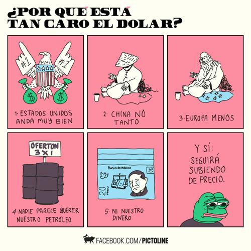 el dolar esta caro