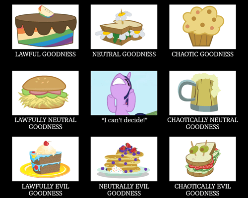 alignment,MLP,food