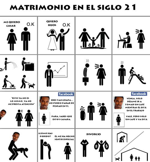 matrimonio siglo xxi