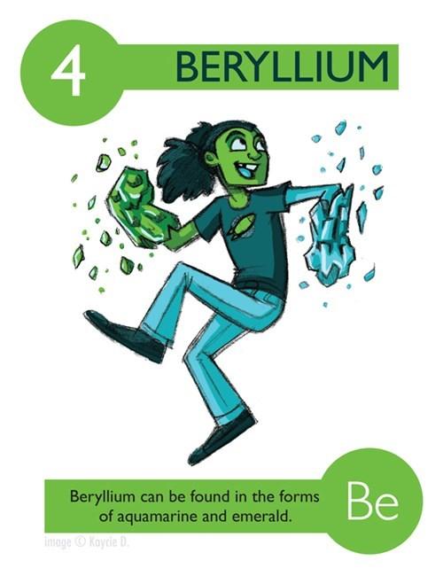 Green - 4 BERYLLIUM Be Beryllium can be found in the forms of aquamarine and emerald. imageKaycie D