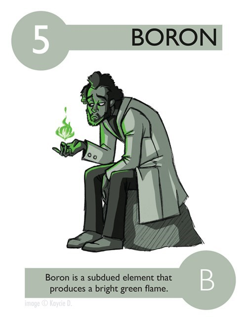 Cartoon - 5 BORON B Boron is a subdued element that produces a bright green flame. image Kaycie D