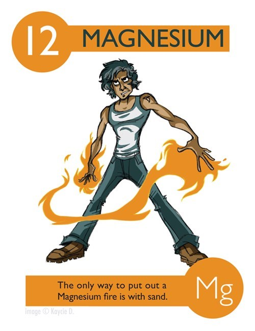 Poster - 12 MAGNESIUM Mg The only way to put out a Magnesium fire is with sand. imageKaycie D Σ