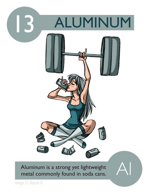 Gym - 13 ALUMINUM AI Aluminum is a strong yet lightweight metal commonly found in soda cans. image O Kaycie D