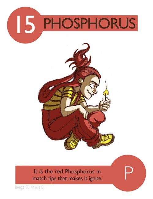 Cartoon - 15 PHOSPHORUS P It is the red Phosphorus in match tips that makes it ignite. imageKaycie D