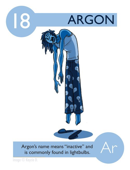 """Electric blue - 18 ARGON Ar Argon's name means """"inactive"""" and is commonly found in lightbulbs. image Kaycie D"""