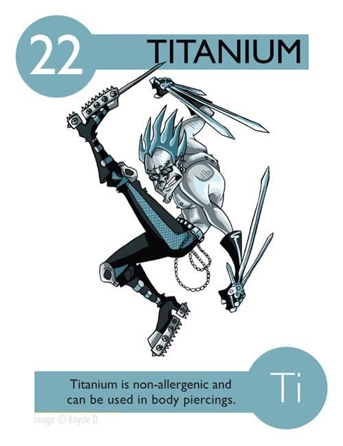 Illustration - (22 TITANIUM MAAAAAAA Titanium is non-allergenic and can be used in body piercings. image Kaycie D Ti