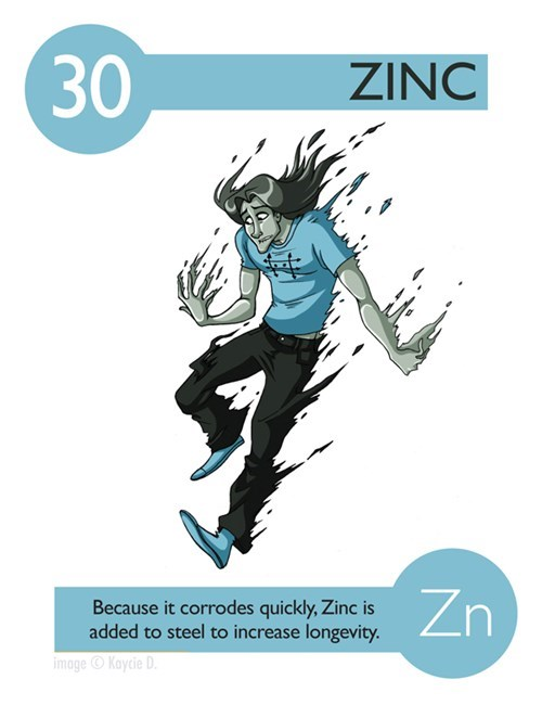 Illustration - ZINC Zn Because it corrodes quickly, Zinc is added to steel to increase longevity. image Kaycie D 30
