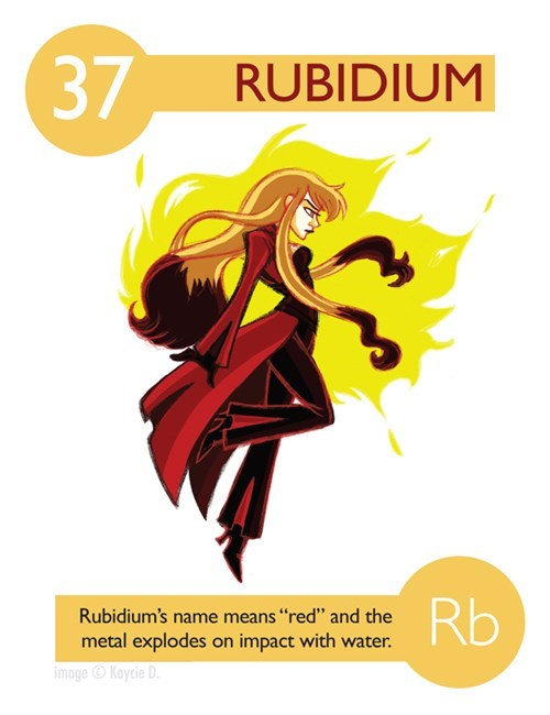 """Illustration - 37 RUBIDIUM Rb Rubidium's name means """"red"""" and the metal explodes on impact with water. image Kaycie D"""