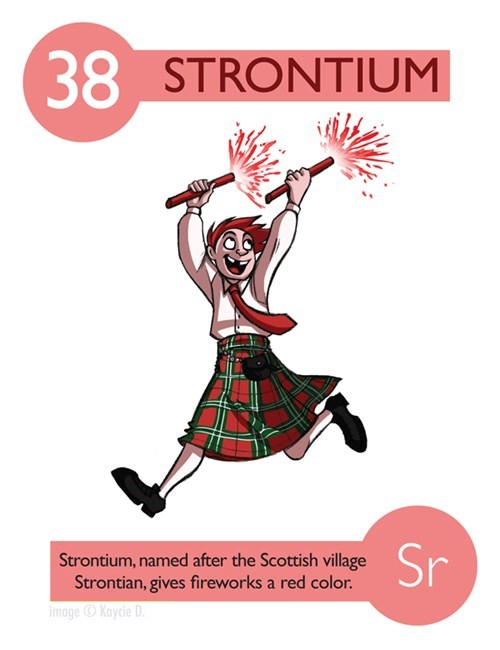 Cartoon - 38 STRONTIUM Sr Strontium, named after the Scottish village Strontian, gives fireworks a red color. imageKaycie D