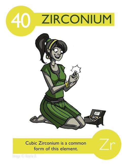 Cartoon - ZIRCONIUM Zr Cubic Zirconium is a common form of this element. image Kaycie D 40