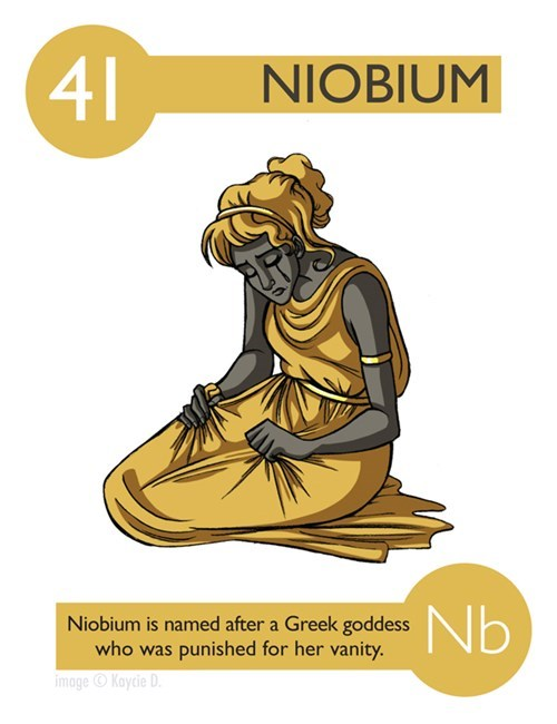 Poster - 41 NIOBIUM Nb Niobium is named after a Greek goddess who was punished for her vanity. image Kaycie D