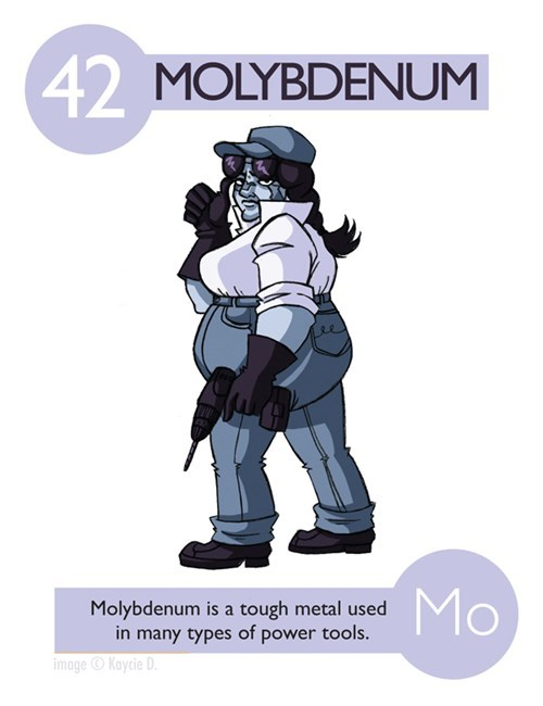Cartoon - 42 MOLYBDENUM Mo Molybdenum is a tough metal used in many types of power tools. image Kaycie D