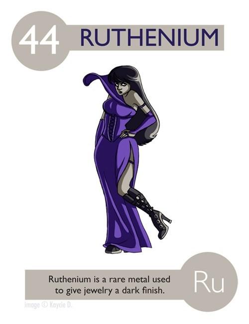Cartoon - 44 RUTHENIUM Ru Ruthenium is a rare metal used to give jewelry a dark finish. imageKaycie D
