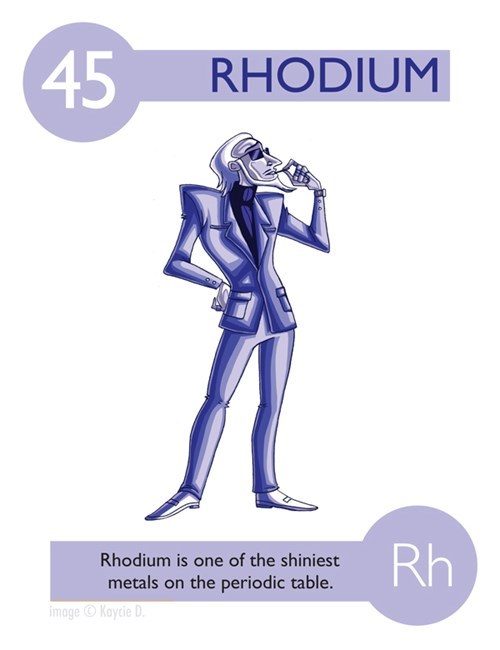 Poster - 45 RHODIUM Rh Rhodium is one of the shiniest metals on the periodic table. image Kaycie D