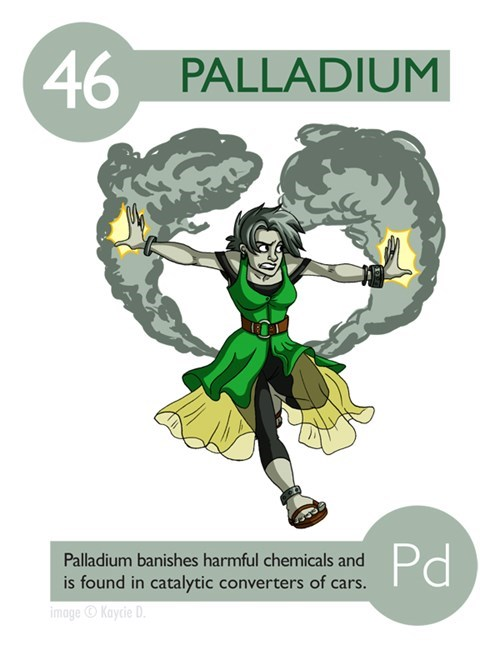 Cartoon - 46 PALLADIUM Pd Palladium banishes harmful chemicals and is found in catalytic converters of cars. image Kaycie D
