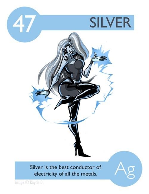 Fictional character - 47 SILVER AS Silver is the best conductor of electricity of all the metals. imageKaycie D