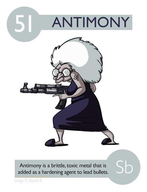 Cartoon - 51 ANTIMONY Sb Antimony is a brittle, toxic metal that is added as a hardening agent to lead bullets. image Kaycie D