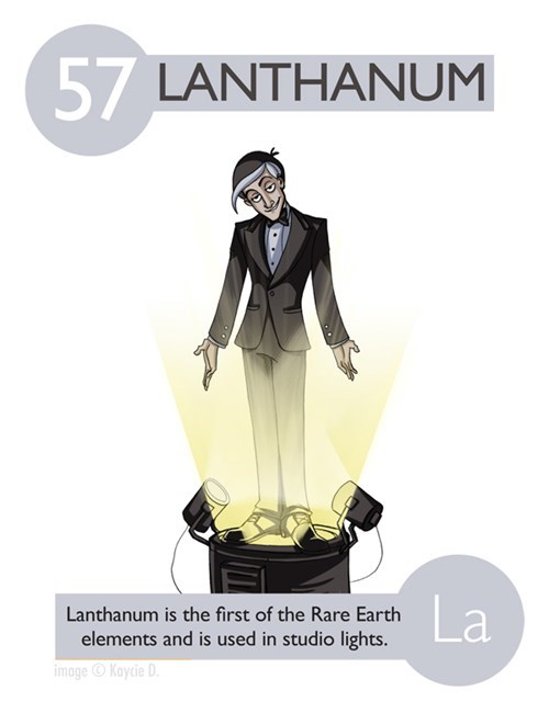Cartoon - 57 LANTHANUM La Lanthanum is the first of the Rare Earth elements and is used in studio lights. image Kaycie D
