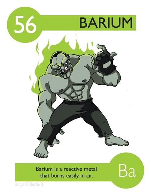 Fictional character - 56 BARIUM Ba Barium is a reactive metal that burns easily in air. image Kaycie D