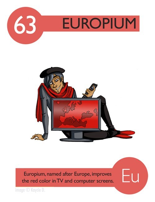 Poster - 63 EUROPIUM Eu Europium, named after Europe, improves the red color in TV and computer screens. imageKaycie D