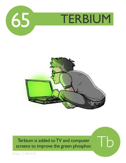 Technology - TERBIUM Tb Terbium is added to TV and computer screens to improve the green phosphor imageKaycie D 65