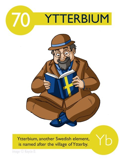 Cartoon - 70 YTTERBIUM Yb Ytterbium, another Swedish element, is named after the village of Ytterby. image Kaycie D