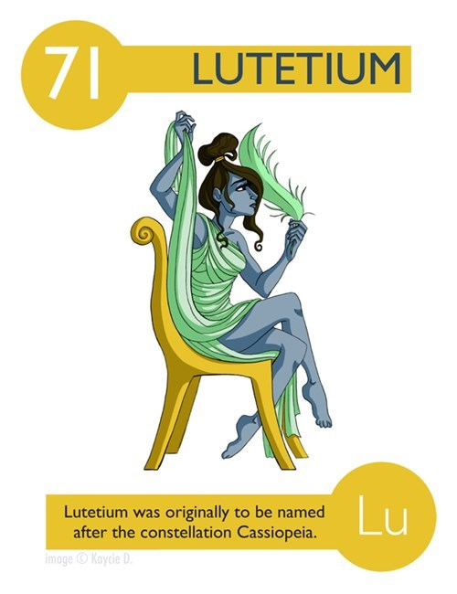 Clip art - 71 LUTETIUM Lu Lutetium was originally to be named after the constellation Cassiopeia. image Kaycie D