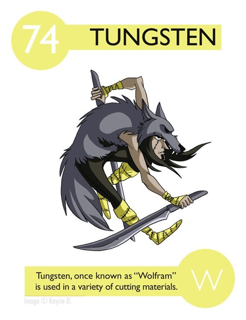 """Cartoon - 74 TUNGSTEN Tungsten, once known as """"Wolfram"""" is used in a variety of cutting materials. image Kaycie D"""