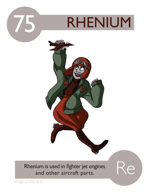 Cartoon - (75 RHENIUM Re Rhenium is used in fighter jet engines and other aircraft parts. image Kaycie D