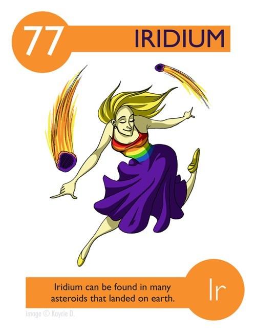 Illustration - (77 IRIDIUM Ir Iridium can be found in many asteroids that landed on earth. image Kaycie D.