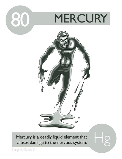 Fictional character - MERCURY Hg Mercury is a deadly liquid element that causes damage to the nervous system. image Kaycie D 80