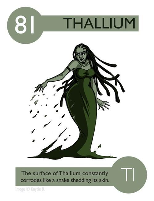 Poster - 81 THALLIUM TI The surface of Thallium constantly corrodes like a snake shedding its skin. image Kaycie D