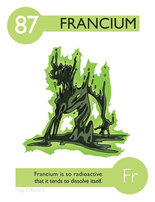 Green - 87 FRANCIUM Fr Francium is so radioactive that it tends to dissolve itself. image Kaycie D