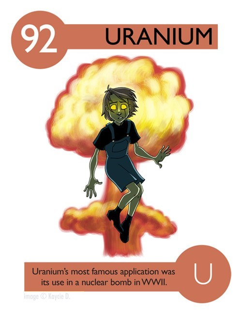 Cartoon - 92 URANIUM Uranium's most famous application was its use in a nuclear bomb in WWII. imageKaycie D